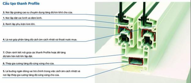 Hưỡng dẫn bạn cách lắp đặt cửa nhựa lõi thép4Hưỡng dẫn bạn cách lắp đặt cửa nhựa lõi thép